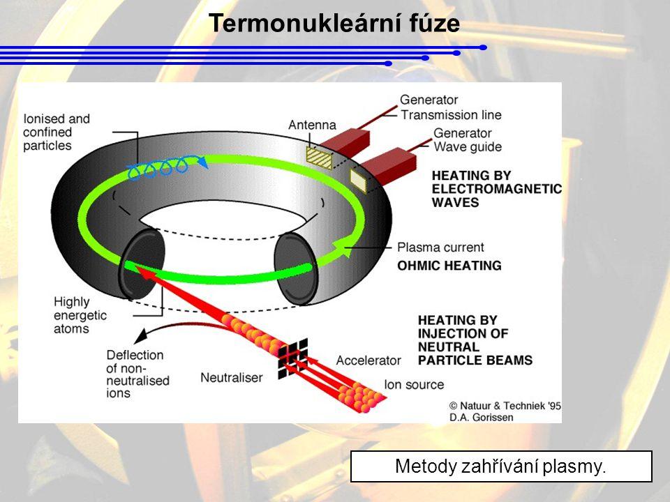 Metody zahřívání plasmy.