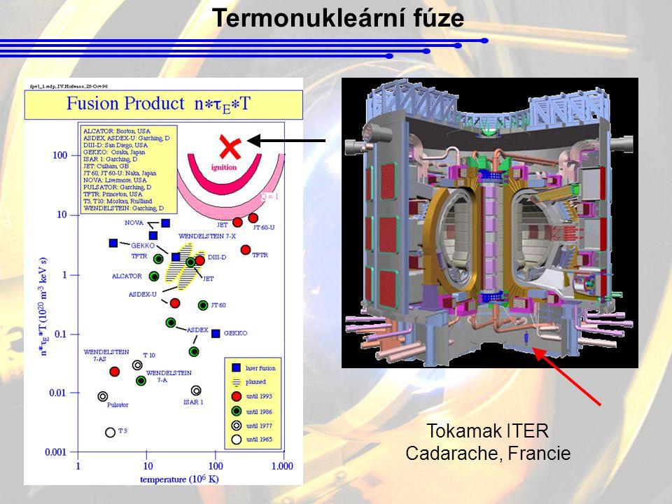 Termonukleární fúze Tokamak ITER Cadarache, Francie