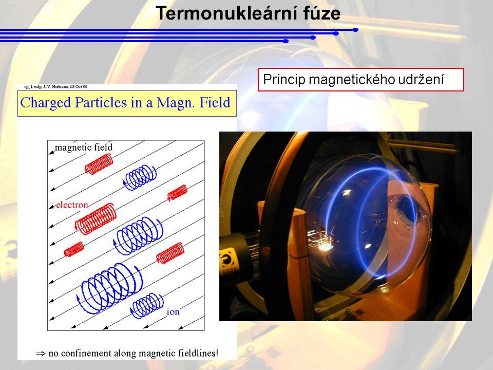 Termonukleární fúze Princip magnetického udržení