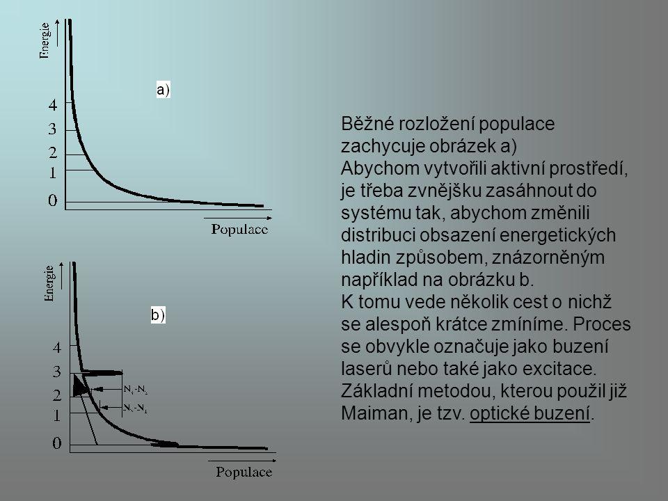 Běžné rozložení populace zachycuje obrázek a)