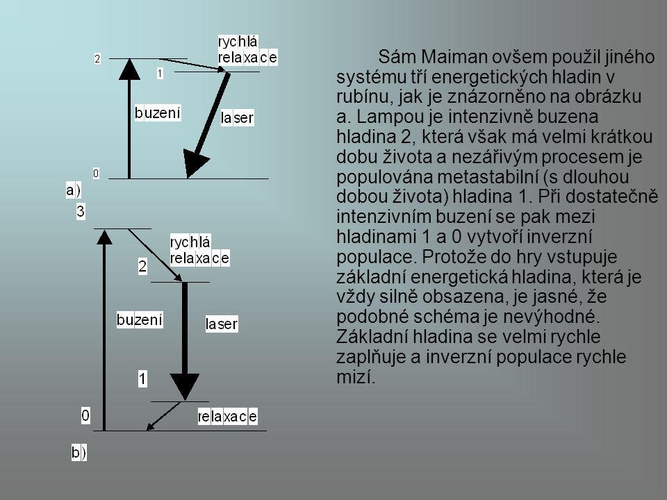 Sám Maiman ovšem použil jiného systému tří energetických hladin v rubínu, jak je znázorněno na obrázku a.