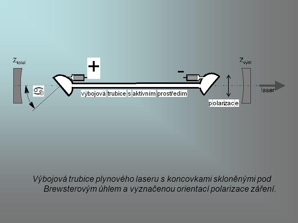 Výbojová trubice plynového laseru s koncovkami skloněnými pod Brewsterovým úhlem a vyznačenou orientací polarizace záření.