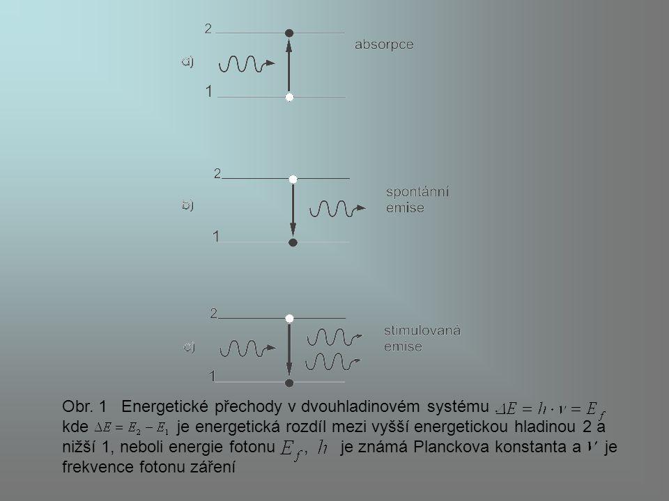 Obr. 1 Energetické přechody v dvouhladinovém systému .