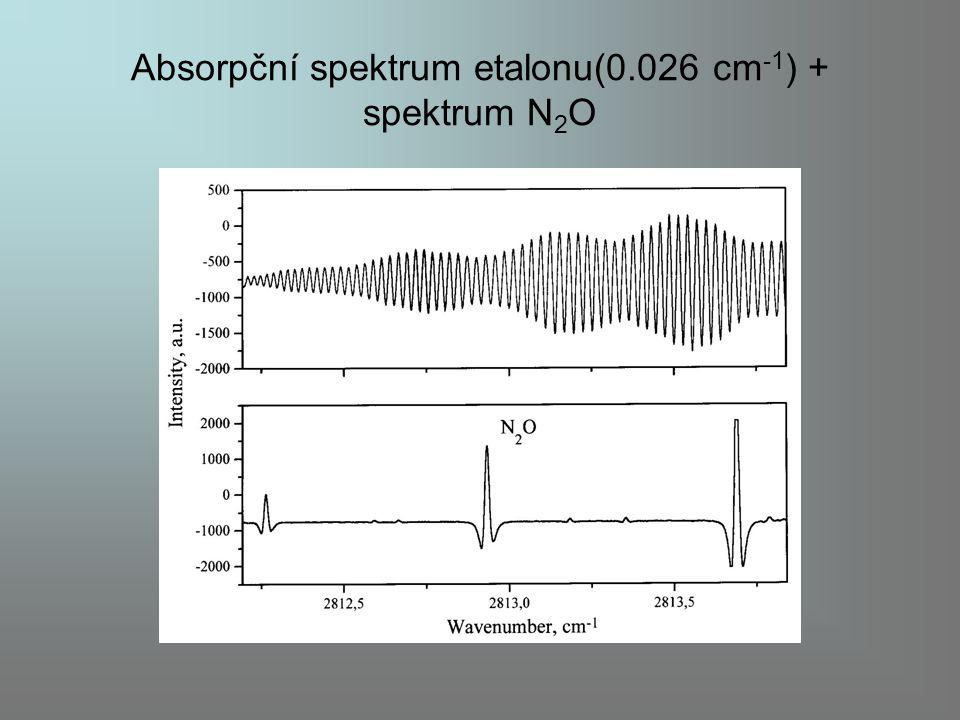 Absorpční spektrum etalonu(0.026 cm-1) + spektrum N2O
