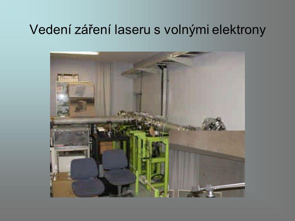 Vedení záření laseru s volnými elektrony