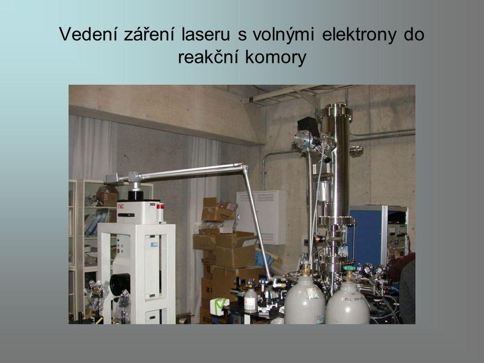 Vedení záření laseru s volnými elektrony do reakční komory