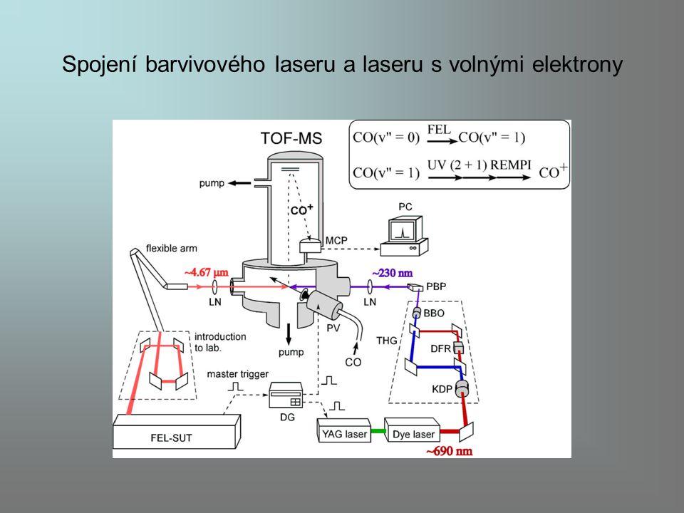 Spojení barvivového laseru a laseru s volnými elektrony