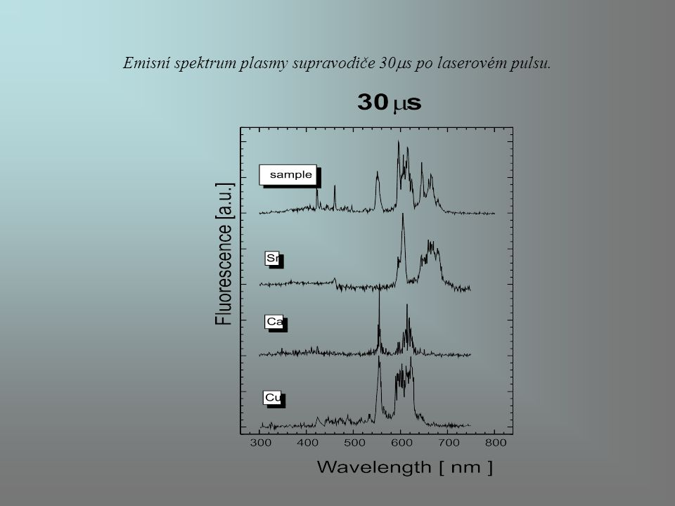 Emisní spektrum plasmy supravodiče 30s po laserovém pulsu.