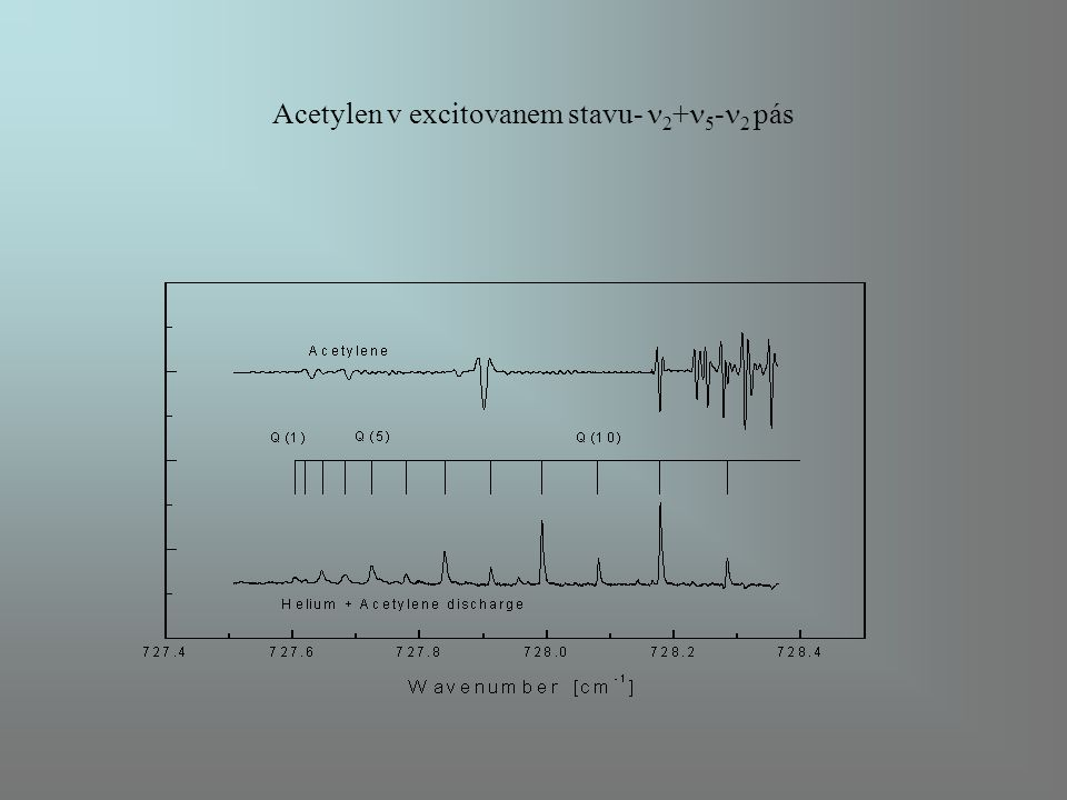 Acetylen v excitovanem stavu- 2+5-2 pás
