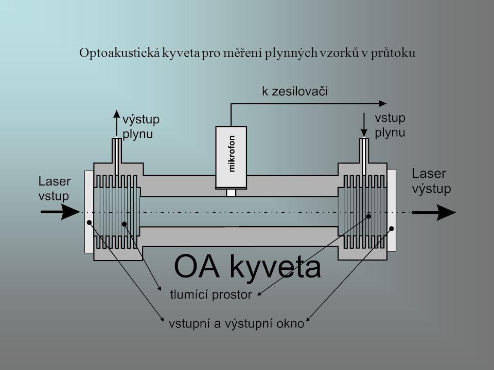 Optoakustická kyveta pro měření plynných vzorků v průtoku