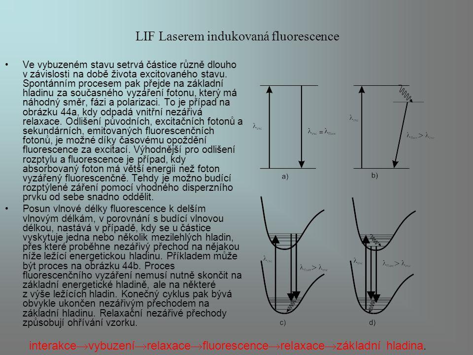 LIF Laserem indukovaná fluorescence