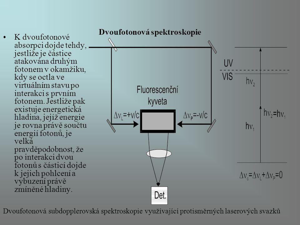 Dvoufotonová spektroskopie