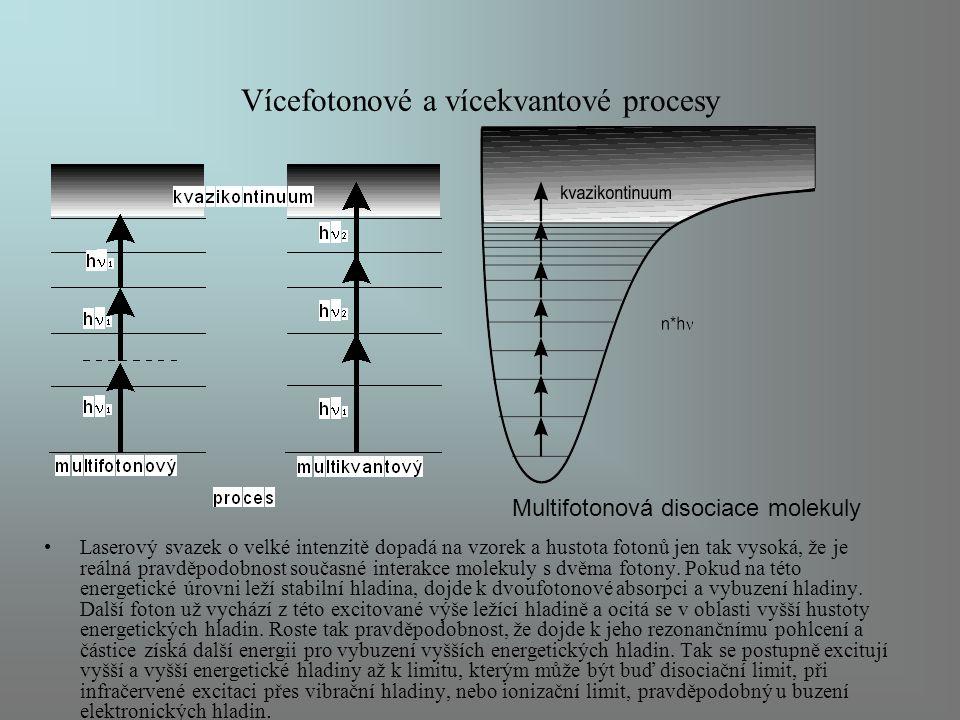 Vícefotonové a vícekvantové procesy