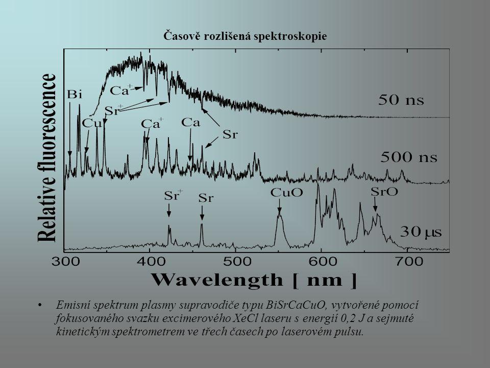 Časově rozlišená spektroskopie