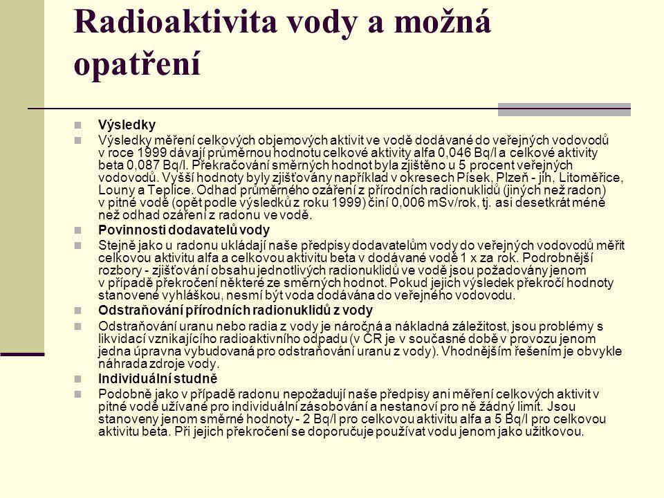 Radioaktivita vody a možná opatření