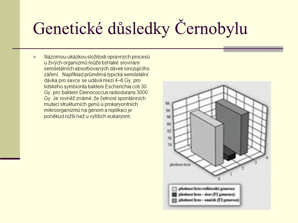 Genetické důsledky Černobylu