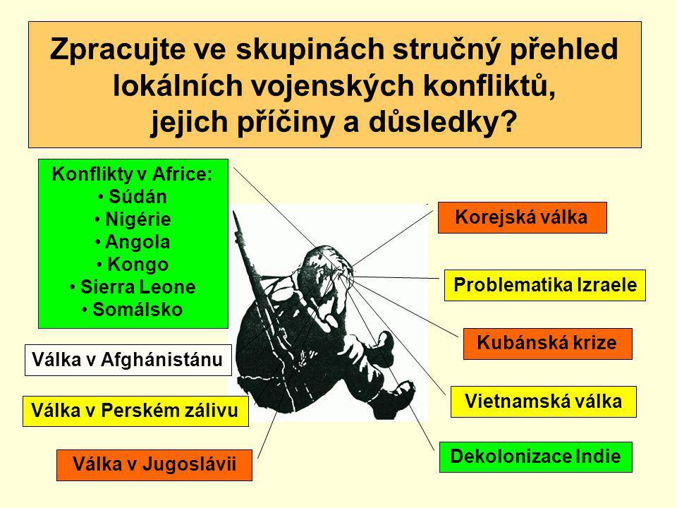 Zpracujte ve skupinách stručný přehled lokálních vojenských konfliktů,