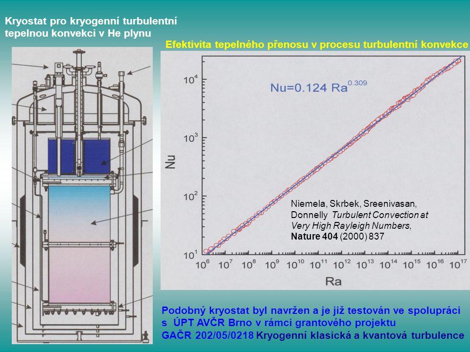 Kryostat pro kryogenní turbulentní tepelnou konvekci v He plynu