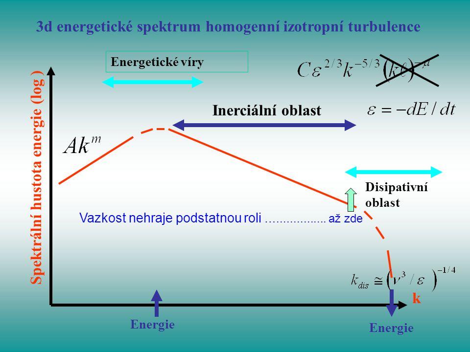 3d energetické spektrum homogenní izotropní turbulence