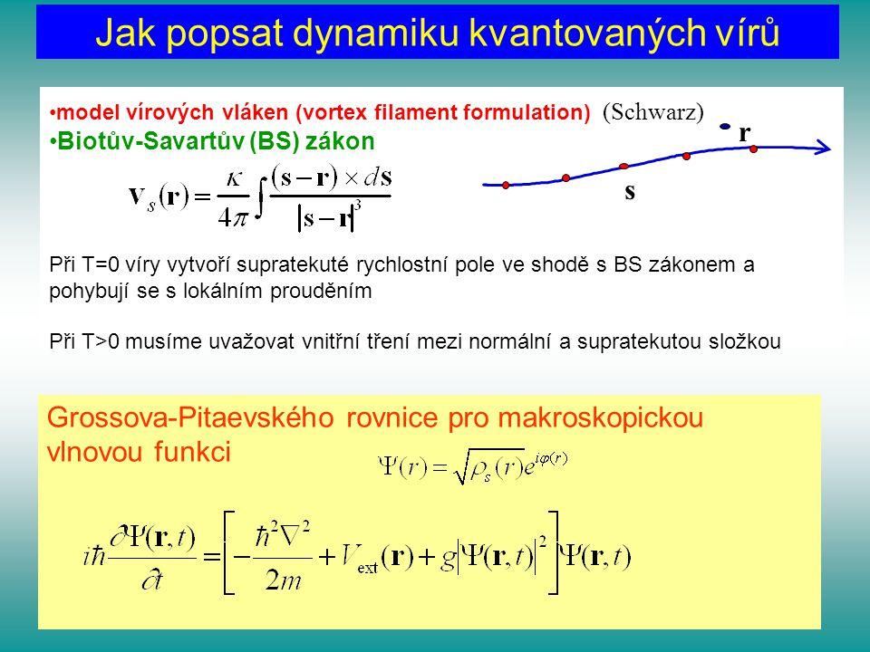 Jak popsat dynamiku kvantovaných vírů