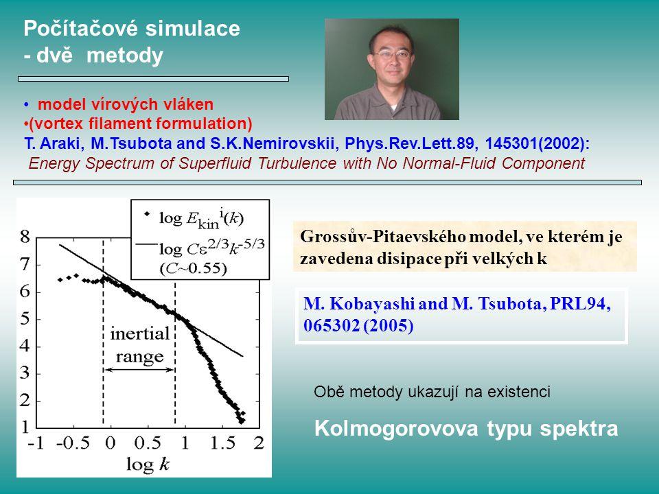 Kolmogorovova typu spektra