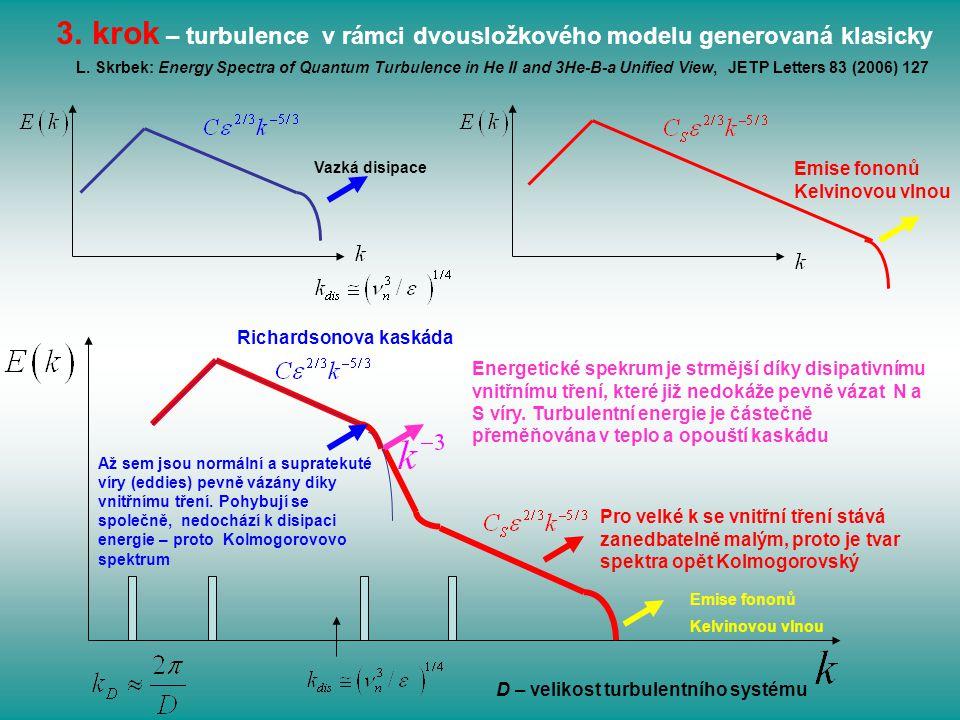 3. krok – turbulence v rámci dvousložkového modelu generovaná klasicky L. Skrbek: Energy Spectra of Quantum Turbulence in He II and 3He-B-a Unified View, JETP Letters 83 (2006) 127
