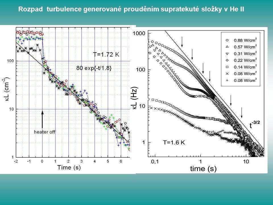 Rozpad turbulence generované prouděním supratekuté složky v He II