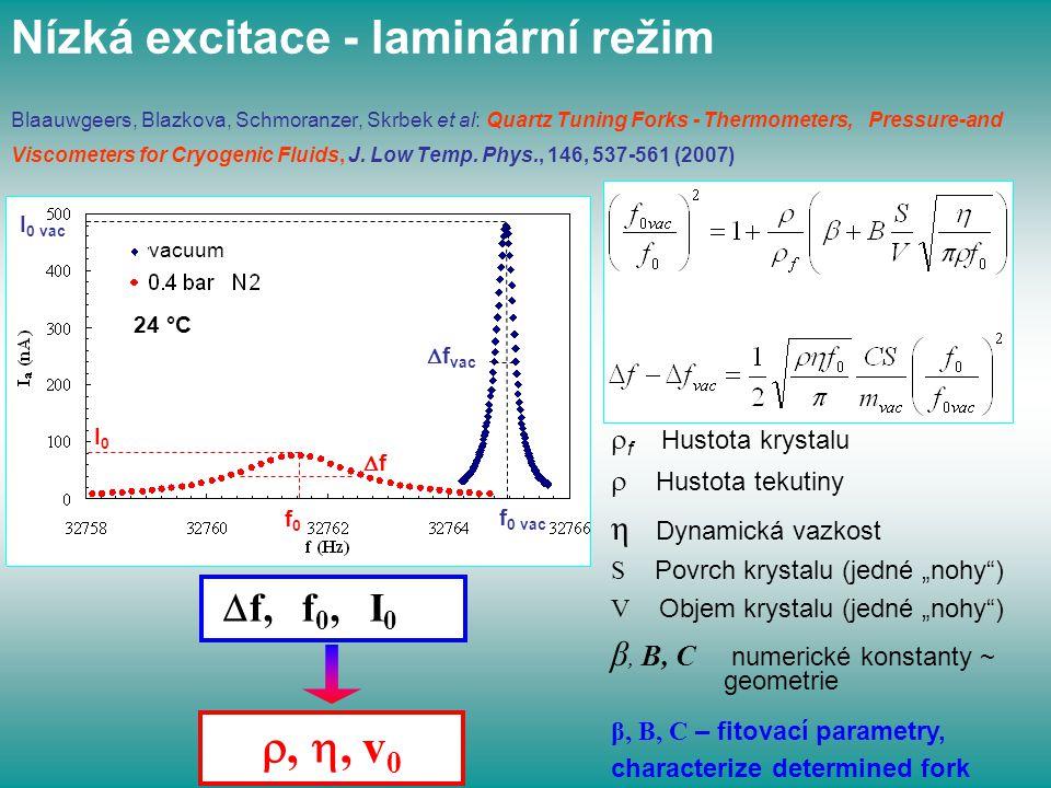 Nízká excitace - laminární režim Blaauwgeers, Blazkova, Schmoranzer, Skrbek et al: Quartz Tuning Forks - Thermometers, Pressure-and Viscometers for Cryogenic Fluids, J. Low Temp. Phys., 146, 537-561 (2007)