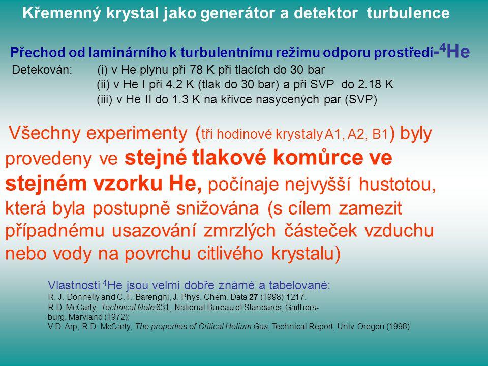 Přechod od laminárního k turbulentnímu režimu odporu prostředí-4He