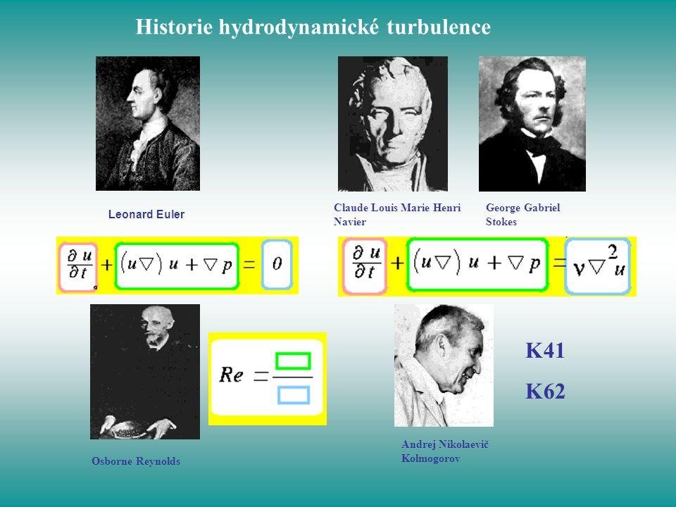 Historie hydrodynamické turbulence