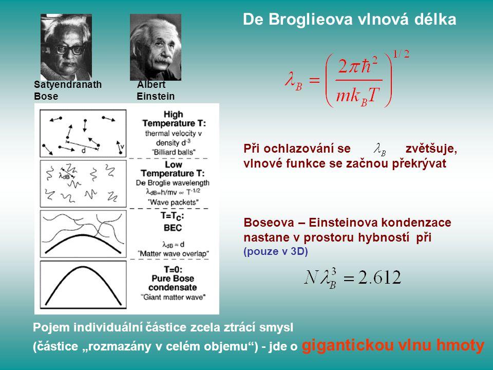 De Broglieova vlnová délka