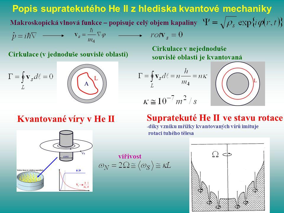 Popis supratekutého He II z hlediska kvantové mechaniky