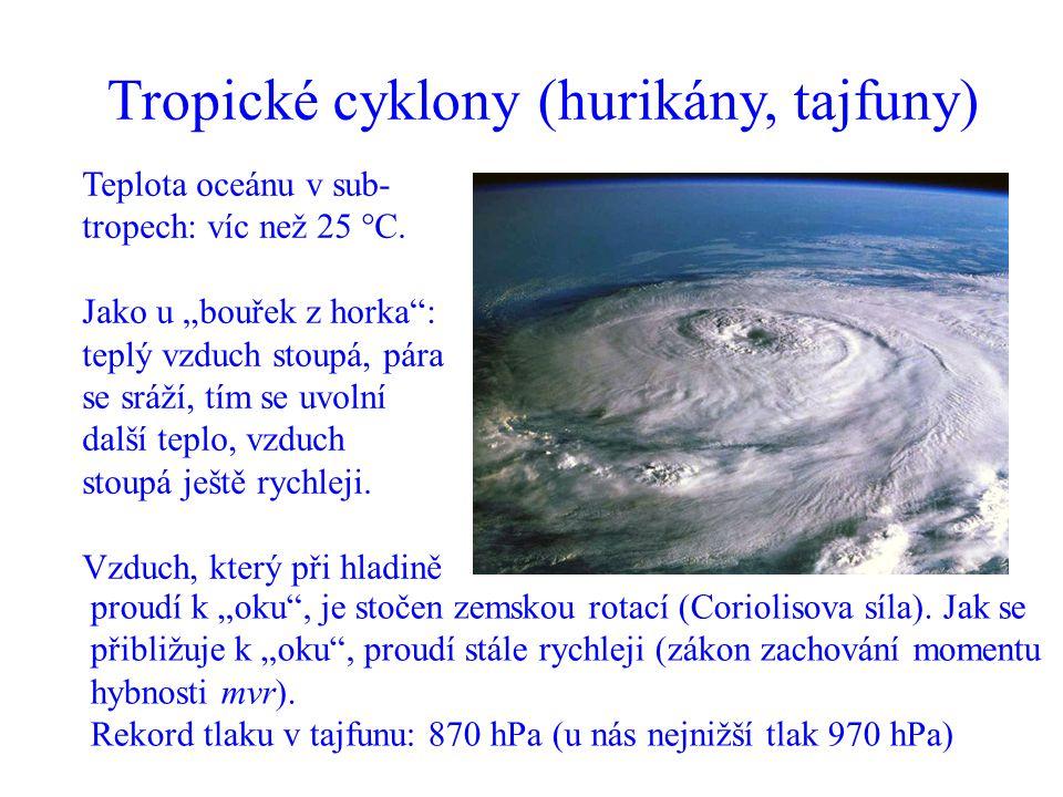 Tropické cyklony (hurikány, tajfuny)