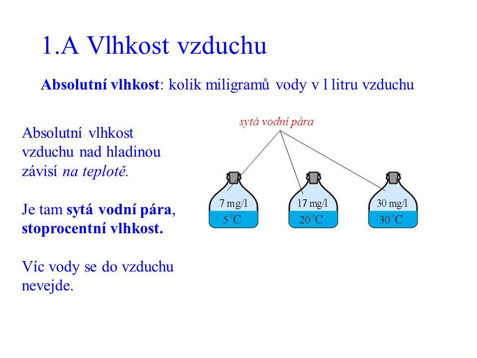 1.A Vlhkost vzduchu Absolutní vlhkost: kolik miligramů vody v l litru vzduchu. sytá vodní pára. Absolutní vlhkost.