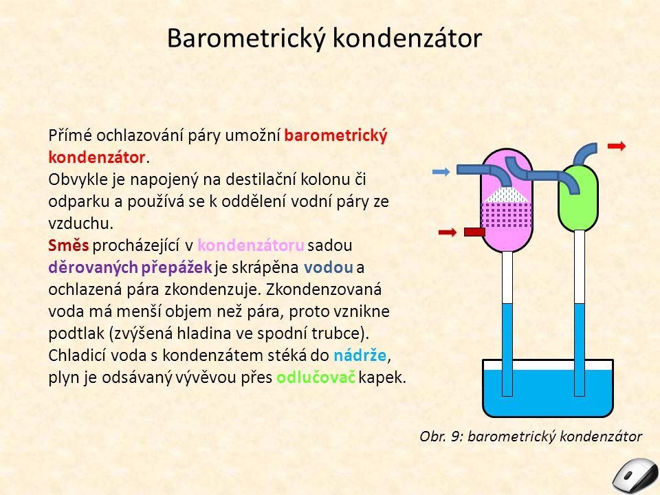 Barometrický kondenzátor