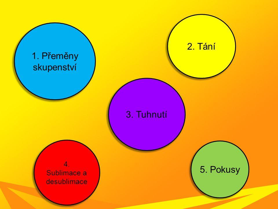 4. Sublimace a desublimace