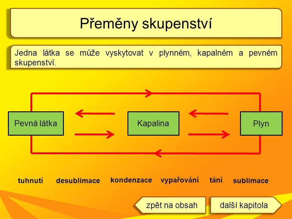 Přeměny skupenství Jedna látka se může vyskytovat v plynném, kapalném a pevném skupenství. Pevná látka.