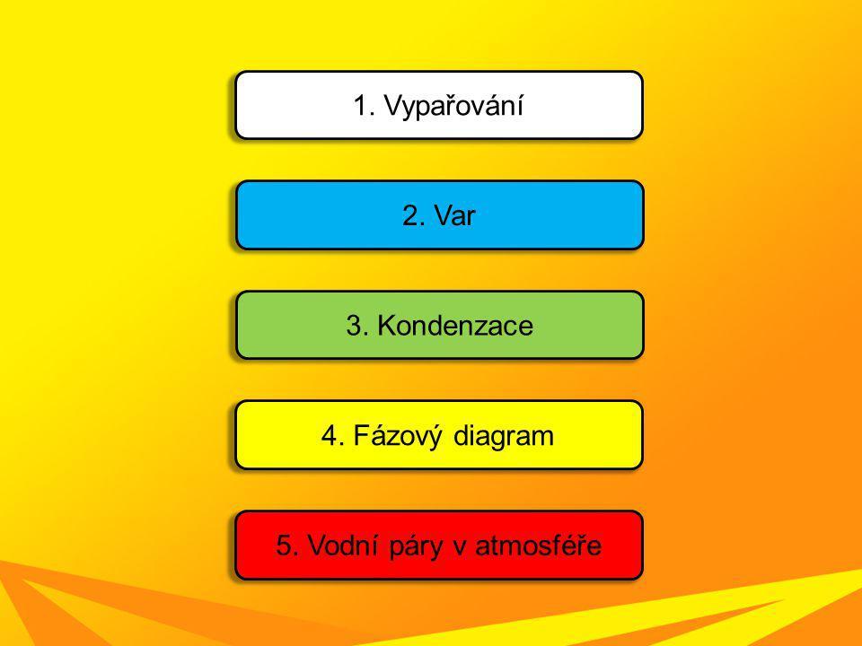 1. Vypařování 2. Var 3. Kondenzace 4. Fázový diagram 5. Vodní páry v atmosféře