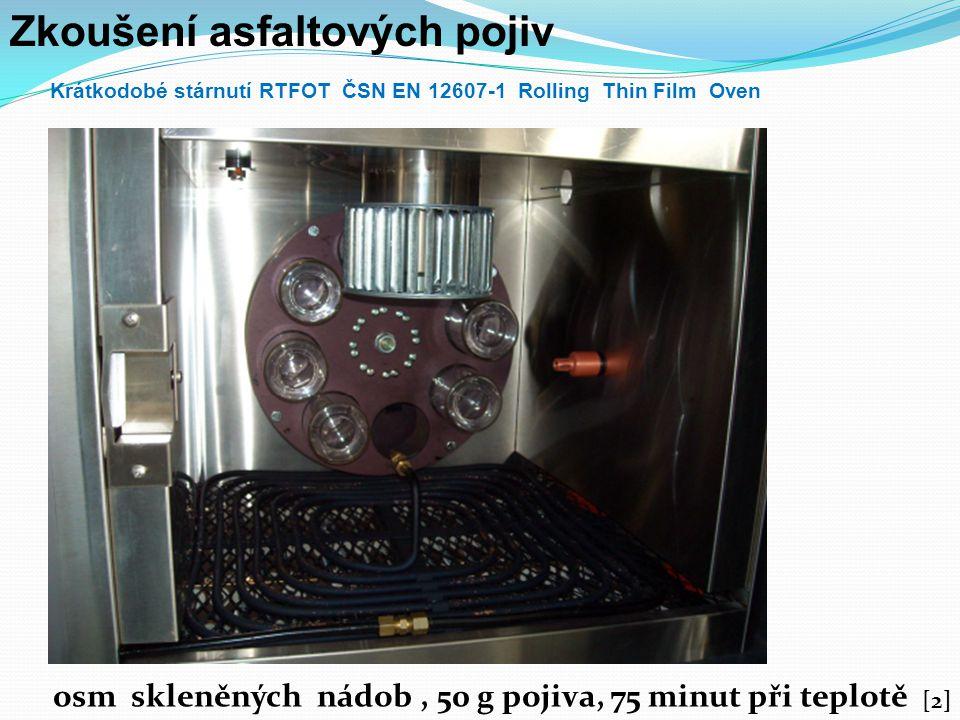 osm skleněných nádob , 50 g pojiva, 75 minut při teplotě 162°C.