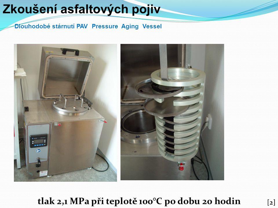 tlak 2,1 MPa při teplotě 100°C po dobu 20 hodin