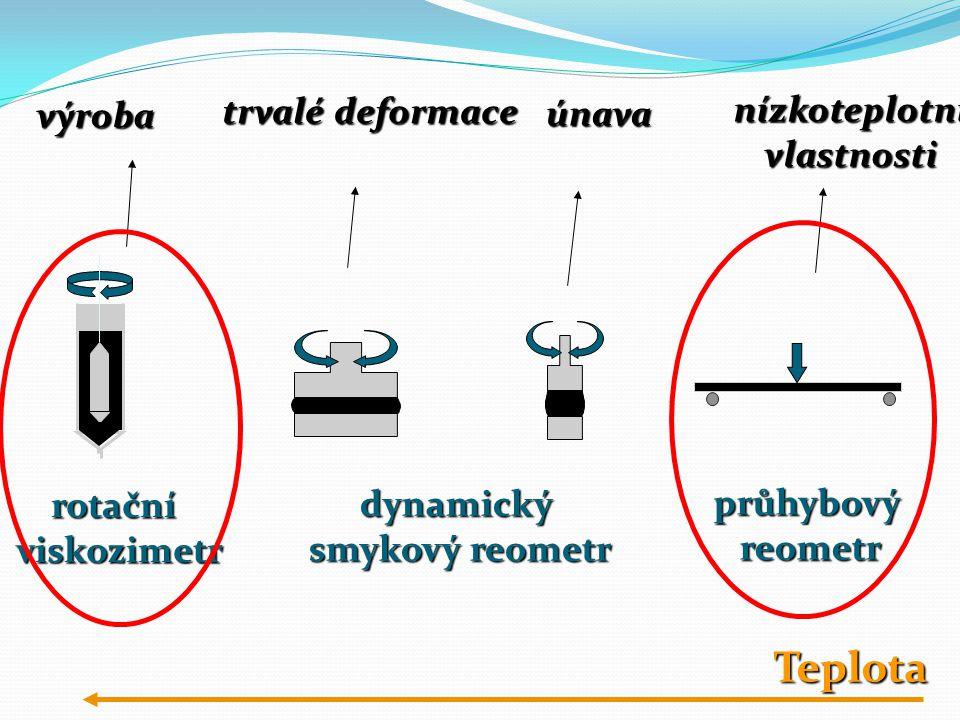Teplota výroba trvalé deformace únava nízkoteplotní vlastnosti rotační