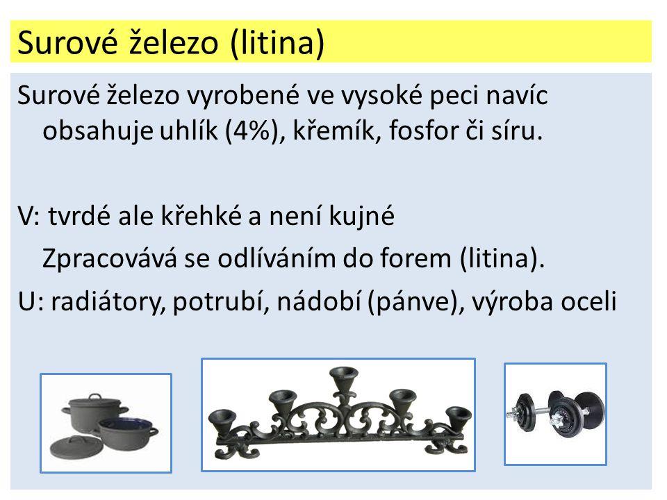 Surové železo (litina)