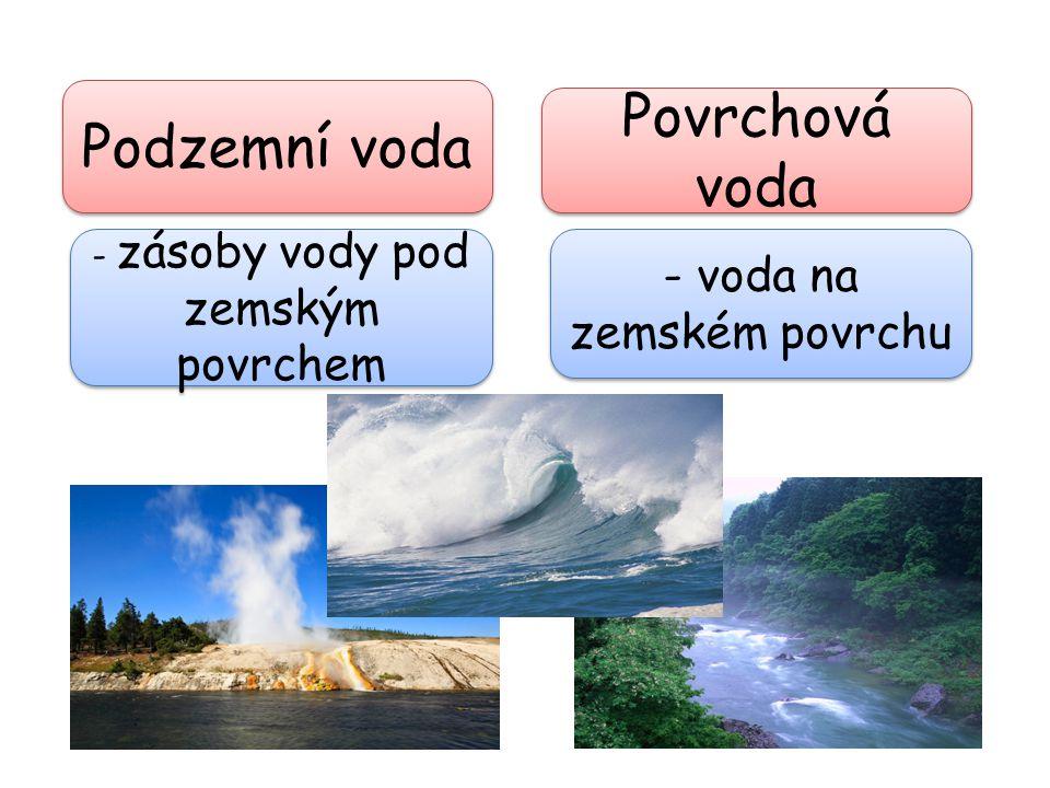 Povrchová voda Podzemní voda voda na zemském povrchu