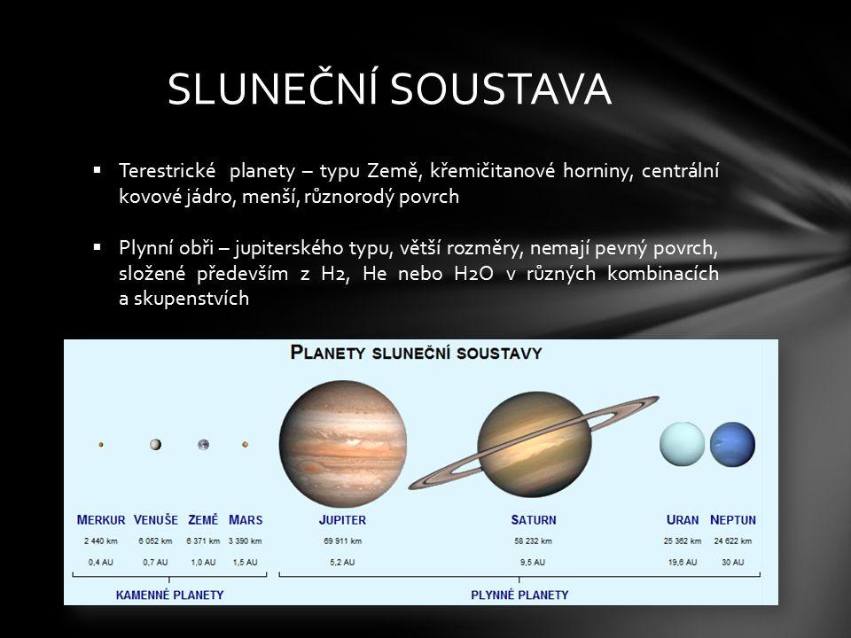 SLUNEČNÍ SOUSTAVA Terestrické planety – typu Země, křemičitanové horniny, centrální kovové jádro, menší, různorodý povrch.