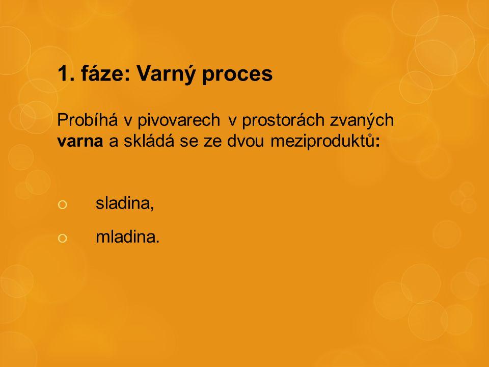 1. fáze: Varný proces Probíhá v pivovarech v prostorách zvaných varna a skládá se ze dvou meziproduktů: