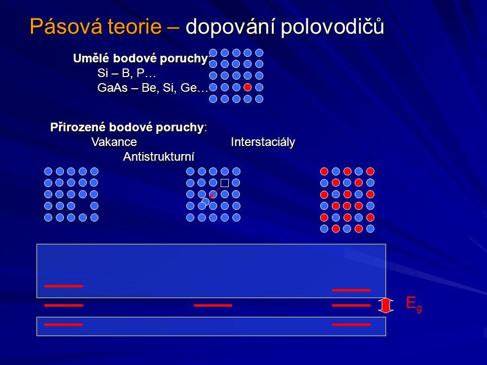 Pásová teorie – dopování polovodičů