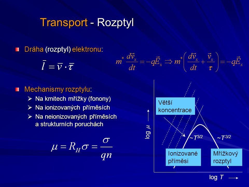 Transport - Rozptyl Dráha (rozptyl) elektronu: Mechanismy rozptylu: