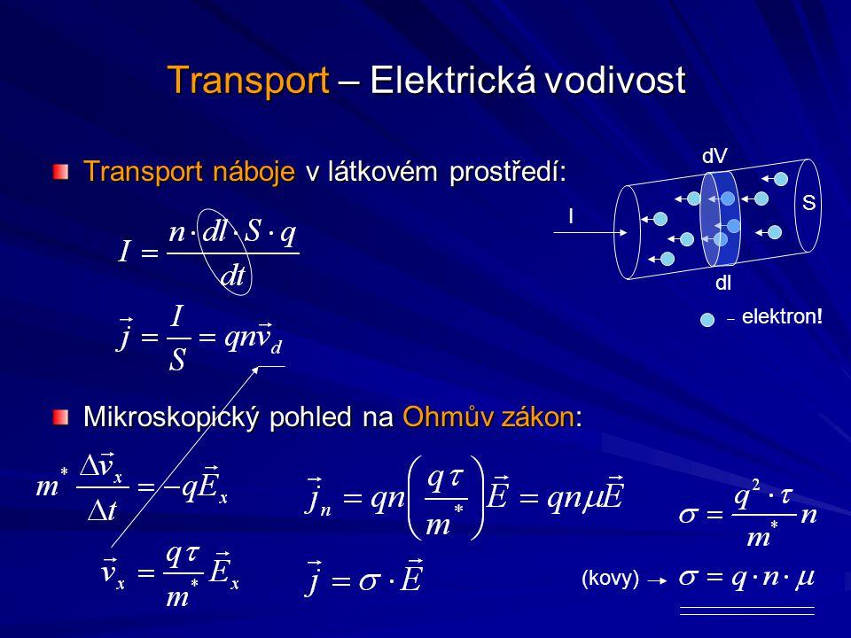 Transport – Elektrická vodivost