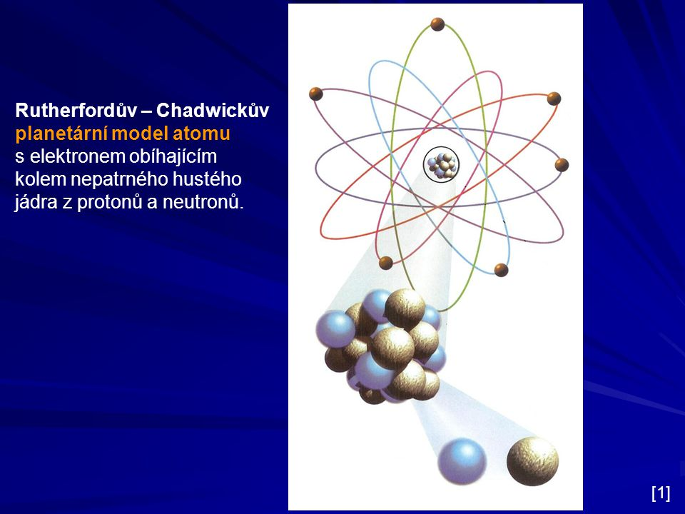 Rutherfordův – Chadwickův planetární model atomu s elektronem obíhajícím kolem nepatrného hustého jádra z protonů a neutronů.