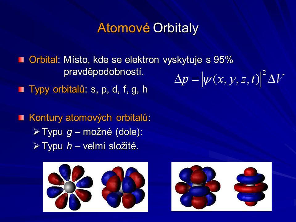 Atomové Orbitaly Orbital: Místo, kde se elektron vyskytuje s 95% pravděpodobností. Typy orbitalů: s, p, d, f, g, h.